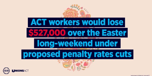 ACT workers would lose $527,000 over Easter long-weekend under proposed penalty rates cuts